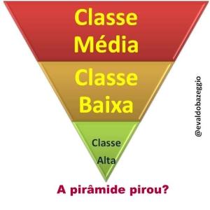 A classe média quer consumir evaldo 1 - Onde está o mercado? - estrategia-e-marketing