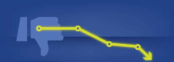 Facebook explica porque o alcance orgânico está cada vez menor