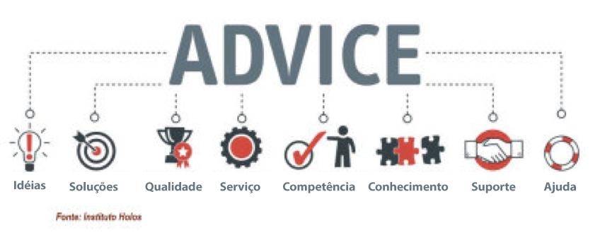 o que é advice - Você sabe o que é Advice? - outros, gestao-de-pessoas