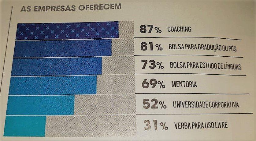 Reportagem Mentoria nas empresas  - Mentoria para Alcançar o Sucesso da sua Equipe - servicos, mentoring, coaching-mentoring, coaching-e-mentoria, blog